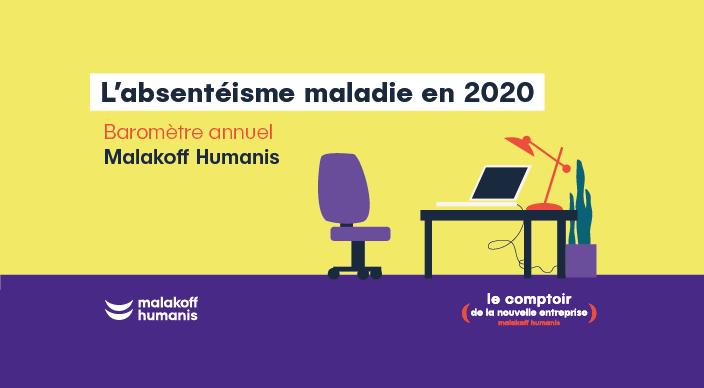 Absentéisme maladie en 2020 - baromètre annuel Malakoff Humanis
